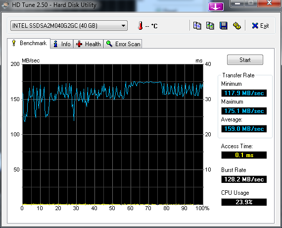 HDTune_Benchmark_INTEL SSDSA2M040G2GC.png