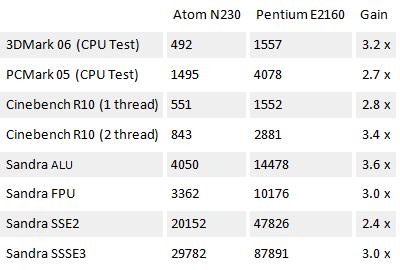 atom_performance_comparison.png