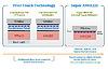 Samsung plánuje rozšiřovat výrobu displejů AMOLED