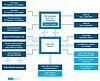 Základní desky s opravenými čipsety Intel 8 mají přijít v září